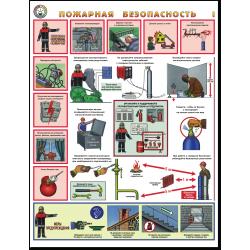 """Плакат """"Пожарная безопасность"""""""