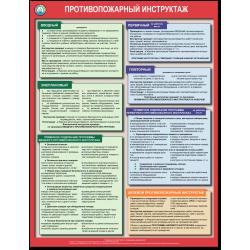"""Плакат """"Противопожарный..."""