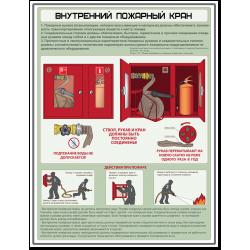 """Плакат """"Внутренний пожарный..."""