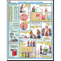 Подготовка и спуск в колодец