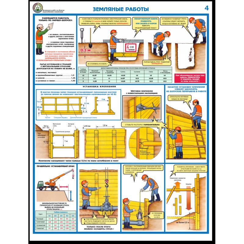 Безопасность в авторемонтной мастерской. Электромеханический подъемник