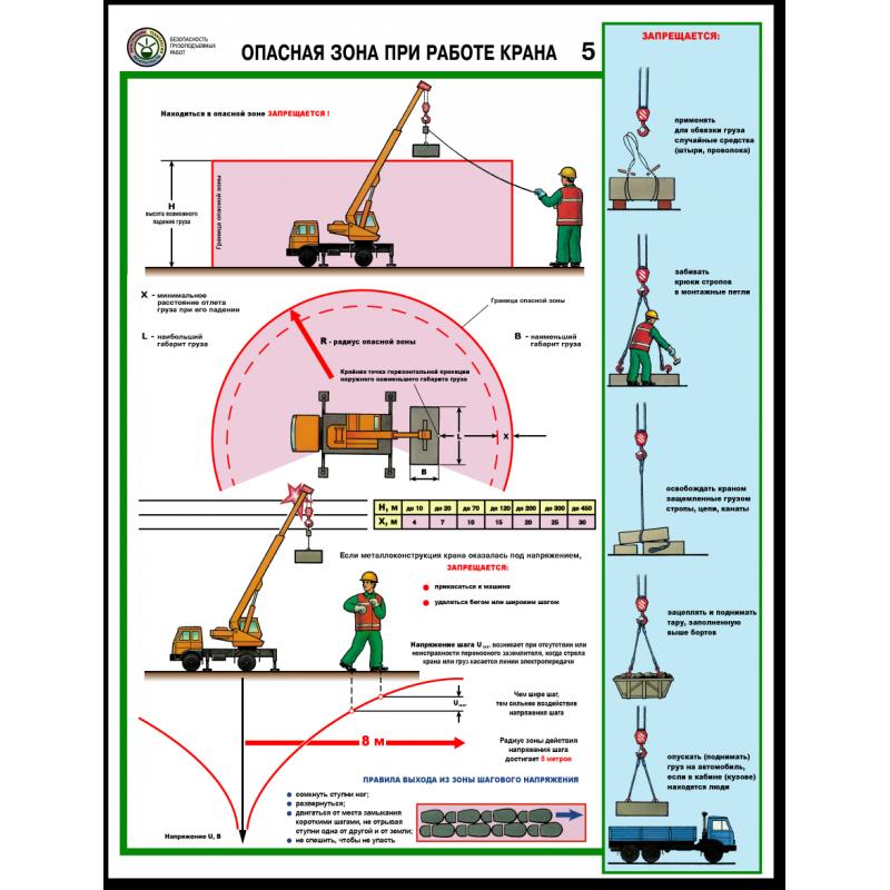 План эвакуации 400*300