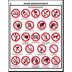 """Плакат """"Знаки безопасности"""""""