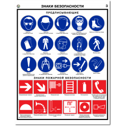 Электробезопасность при напряжении до 1000v