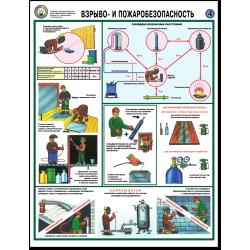 Электробезопасность при напряжении до 1000 в.
