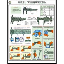 """Плакат """"Штангенциркуль"""""""