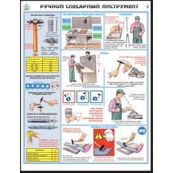 Вводный инструктаж по безопасности труда