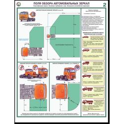 Безопасность в авторемонтной мастерской. Шиномонтаж и шиноремонт