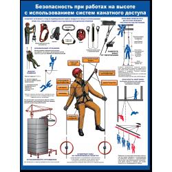 """Плакат """"Безопасность при..."""