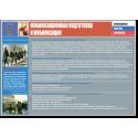 Журнал учета инструкций по охране труда
