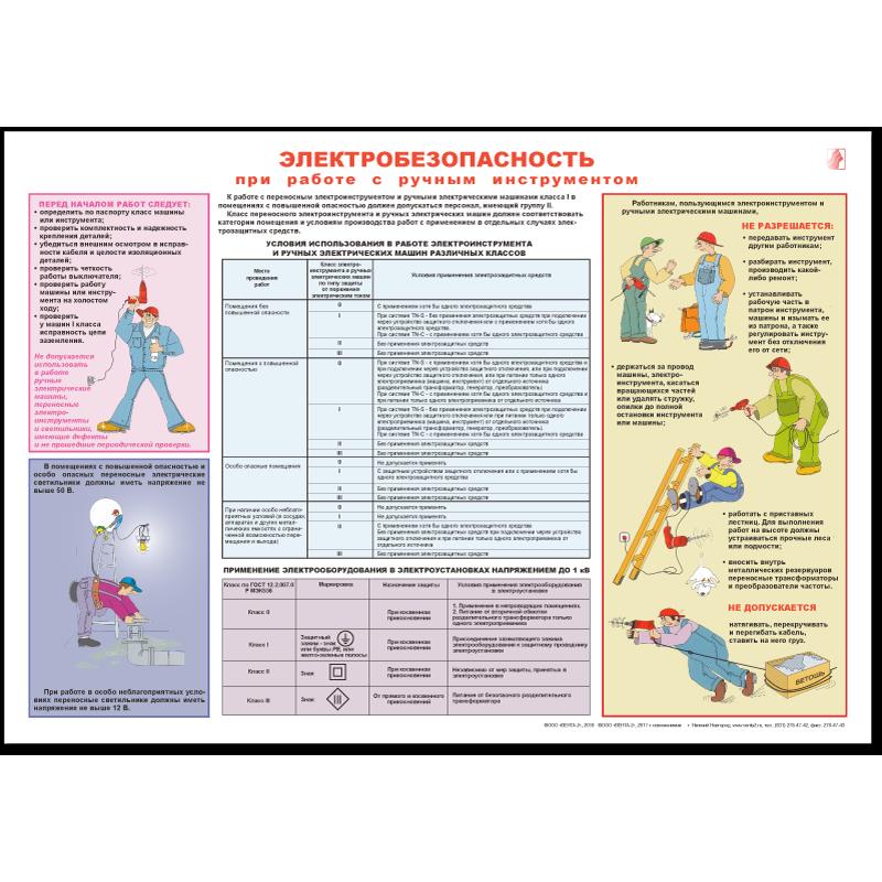 Журнал трёхступенчатого контроля (3 ступень)