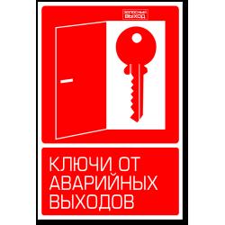 """Знак """"Ключи от..."""